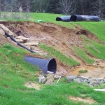 Drainage Systems and Erosion Control in Washington DC Metro Areas